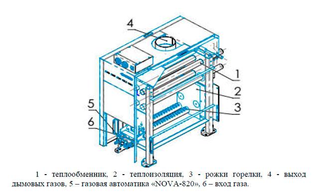 инструкция на котел Rs A300 - фото 11