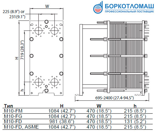 Альфа лаваль m10 обзор Паяный теплообменник ECO AIR NB 134 Черкесск