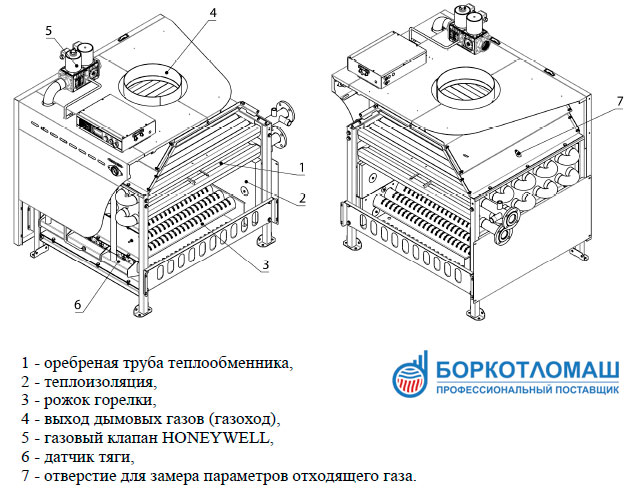 Котлы RS-A150, RS-A200, RS-A300, RS-A400, RS-A500